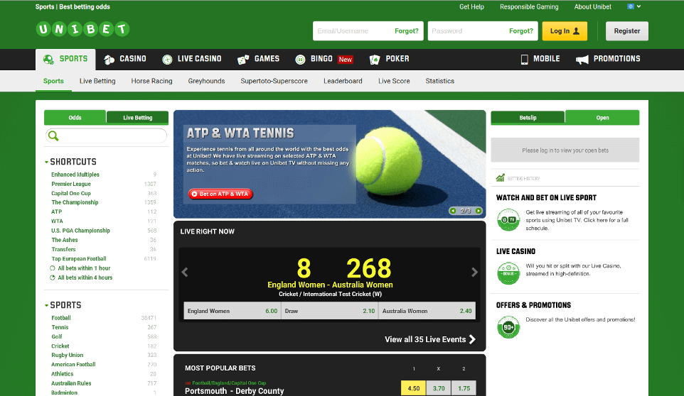 Unibet website overview